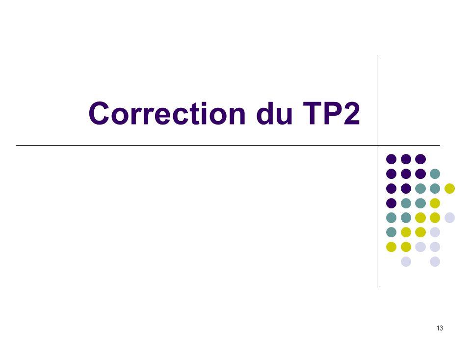 Correction du TP2