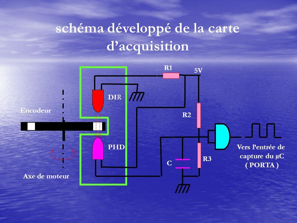 schéma développé de la carte d'acquisition