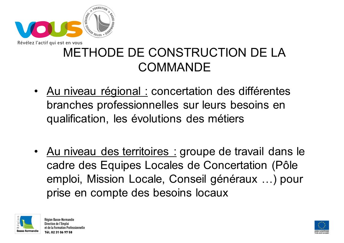 METHODE DE CONSTRUCTION DE LA COMMANDE