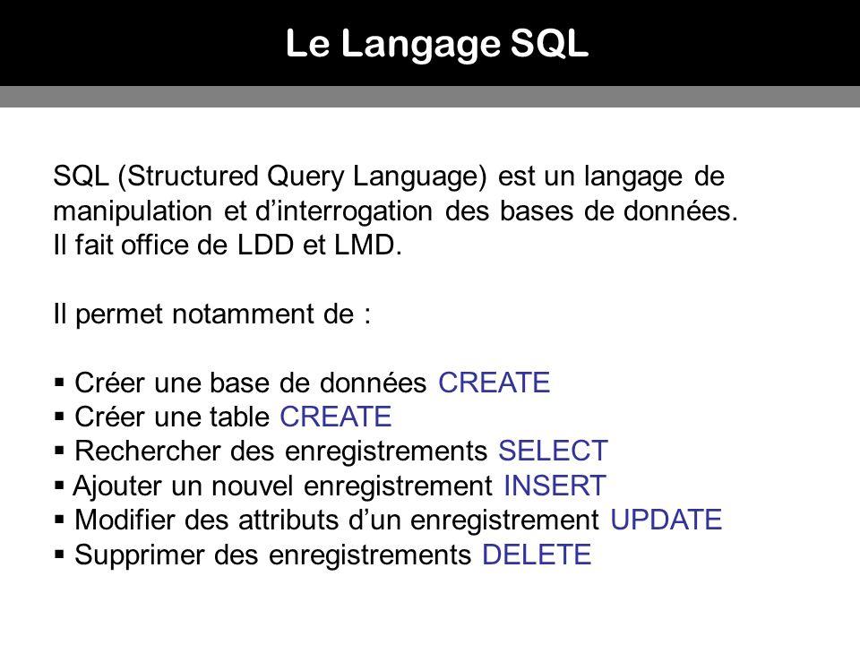 Le Langage SQL SQL (Structured Query Language) est un langage de manipulation et d'interrogation des bases de données.
