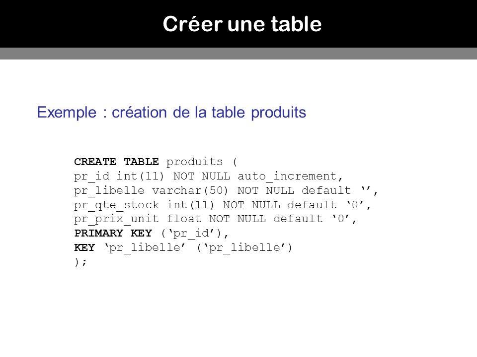 Créer une table Exemple : création de la table produits