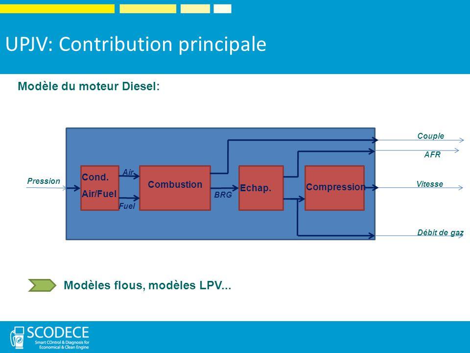 UPJV: Contribution principale