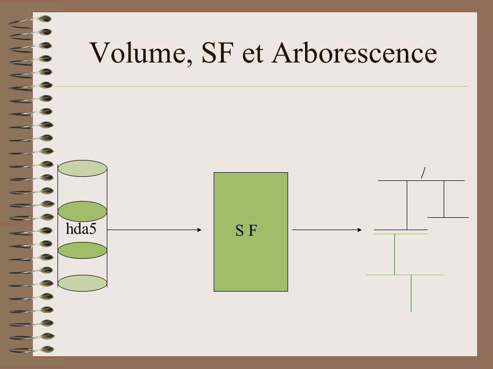 Volume, SF et Arborescence