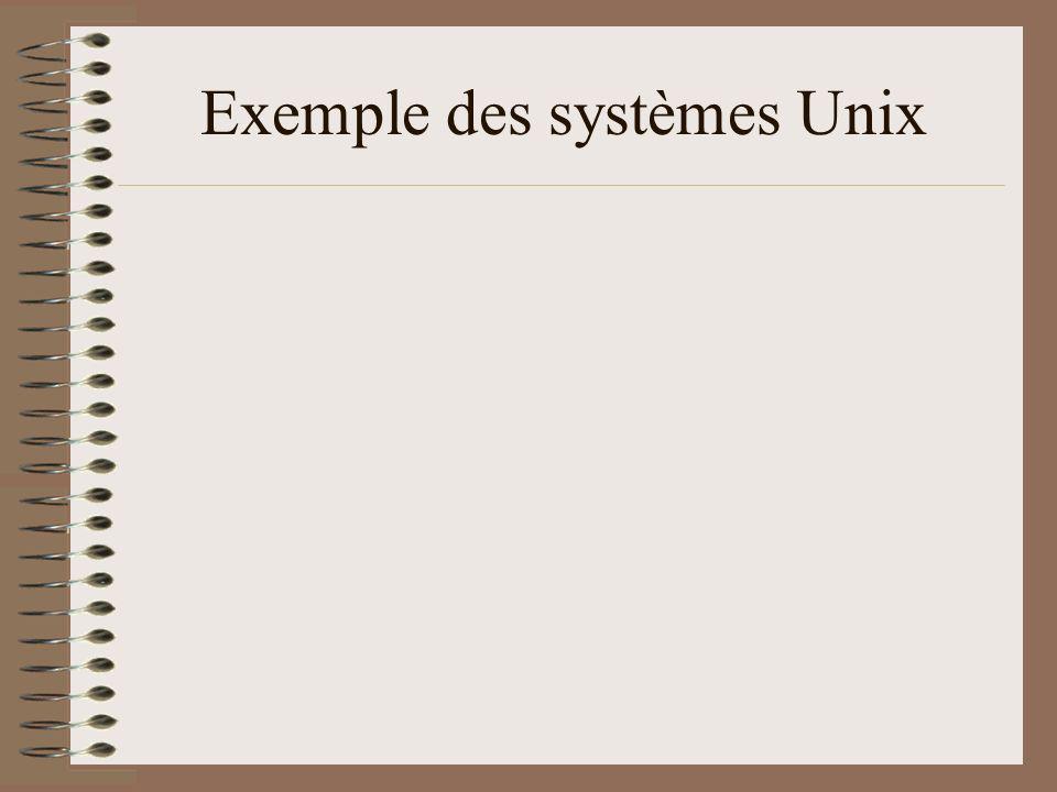 Exemple des systèmes Unix