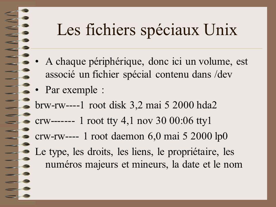 Les fichiers spéciaux Unix