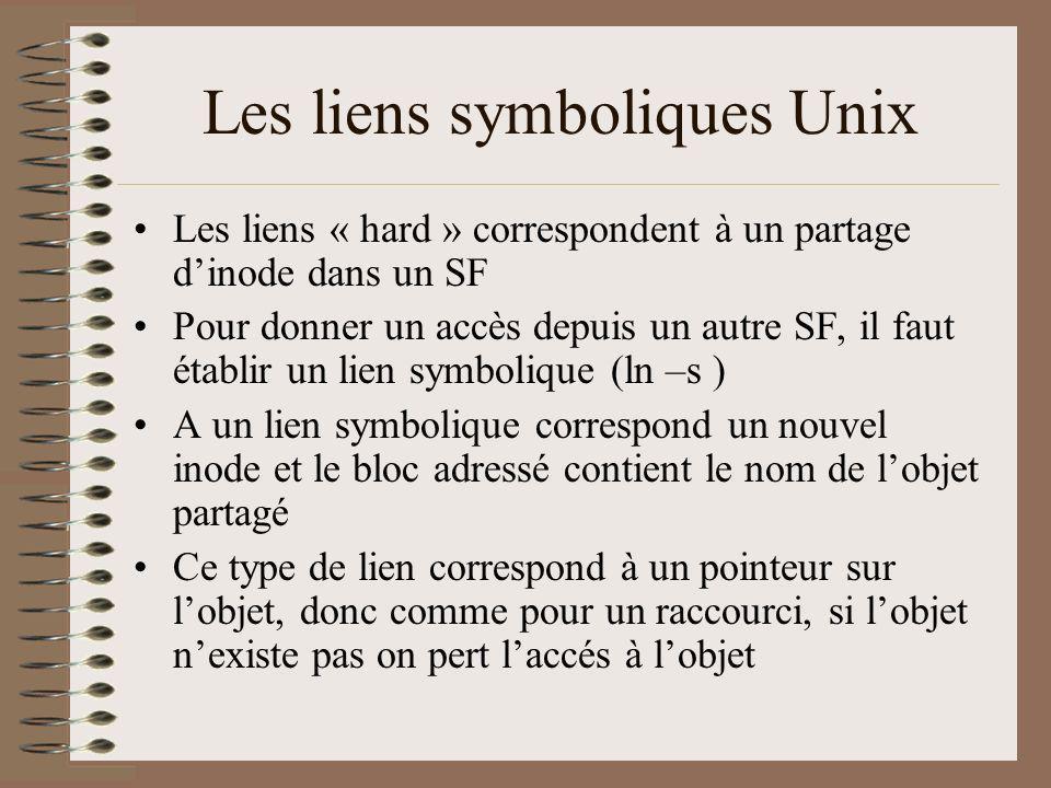 Les liens symboliques Unix