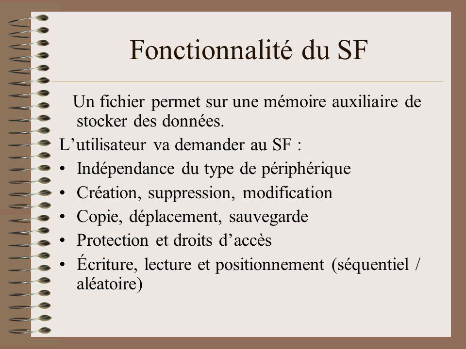 Fonctionnalité du SF Un fichier permet sur une mémoire auxiliaire de stocker des données. L'utilisateur va demander au SF :