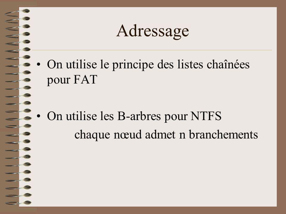 Adressage On utilise le principe des listes chaînées pour FAT