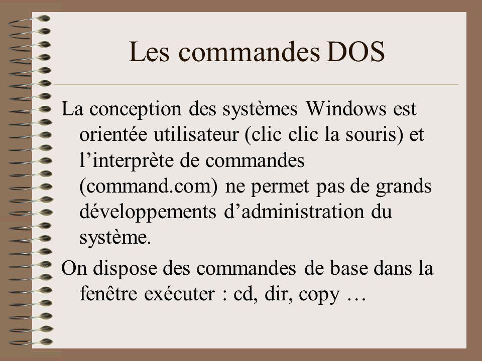 Les commandes DOS