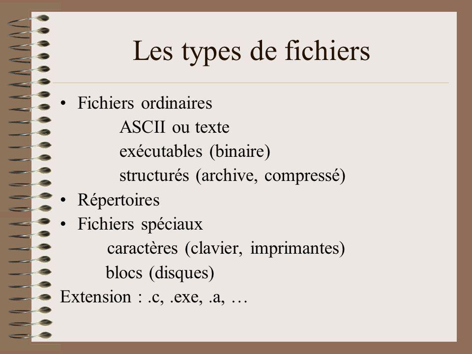 Les types de fichiers Fichiers ordinaires ASCII ou texte