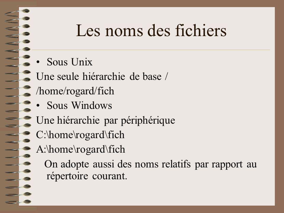 Les noms des fichiers Sous Unix Une seule hiérarchie de base /