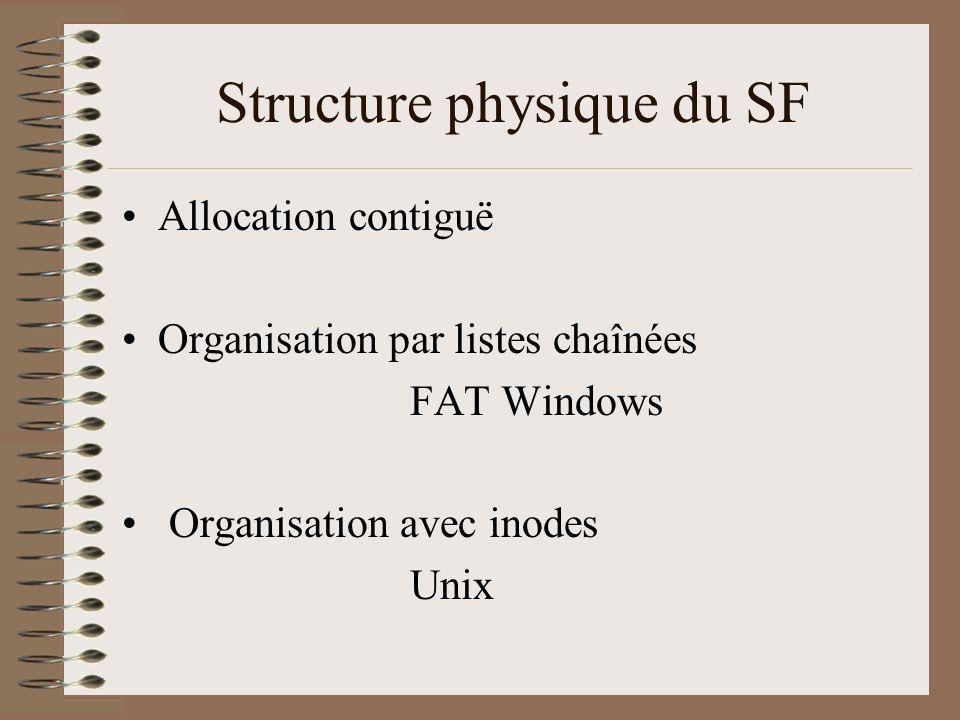 Structure physique du SF