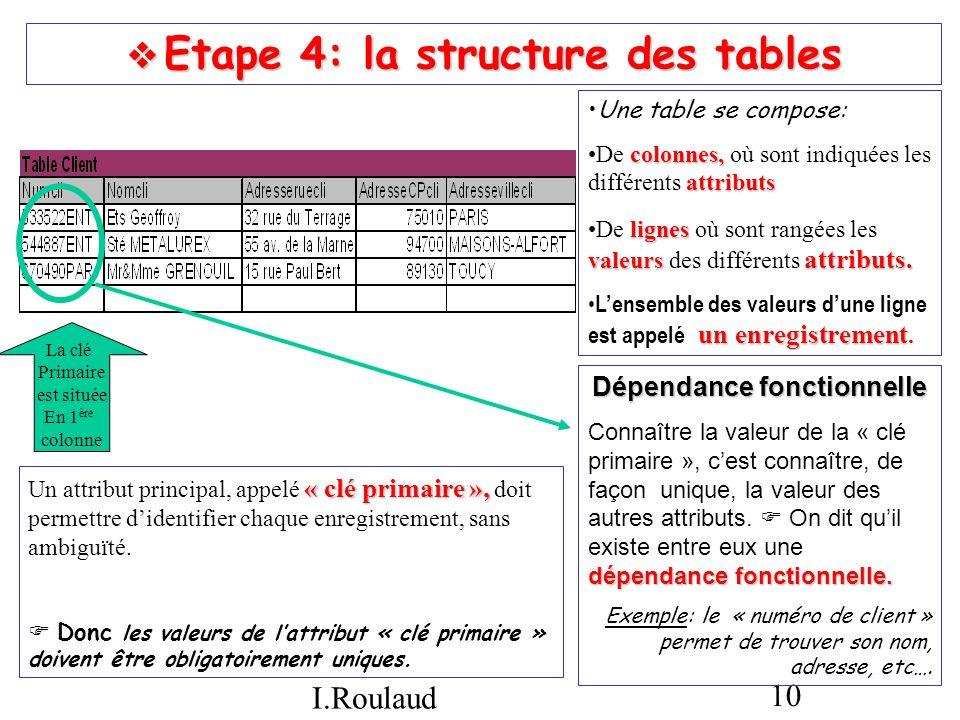  Etape 4: la structure des tables