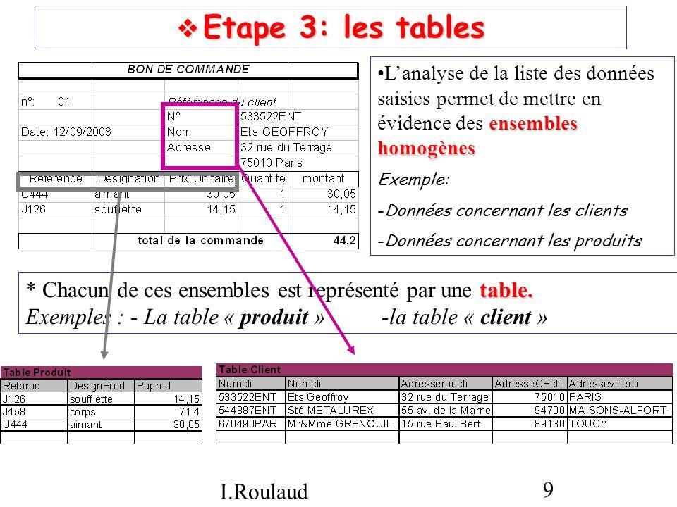  Etape 3: les tables L'analyse de la liste des données saisies permet de mettre en évidence des ensembles homogènes.