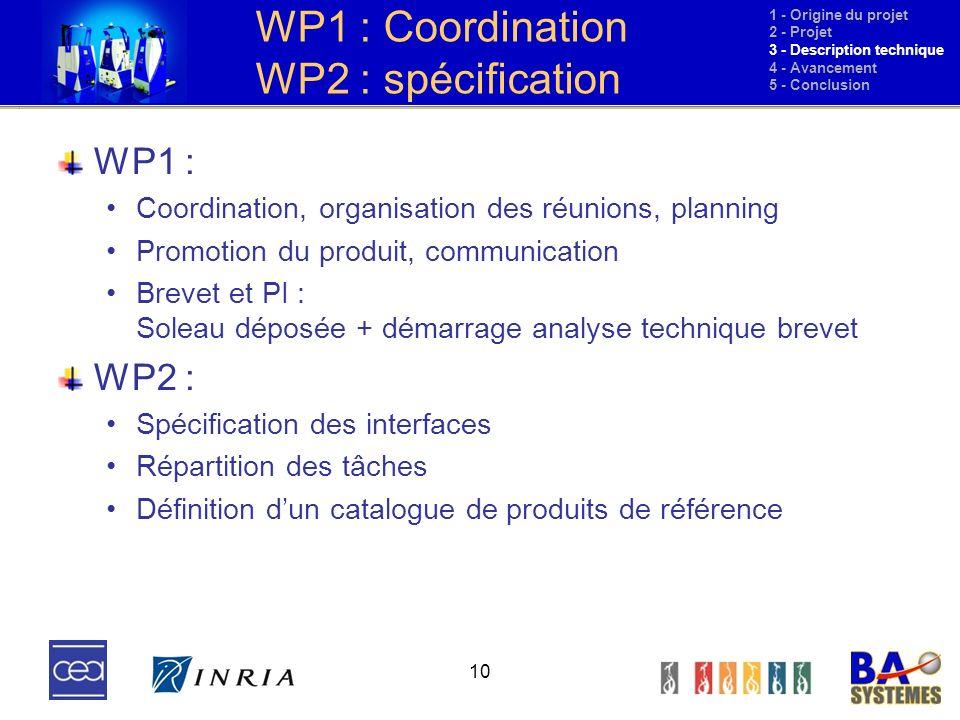 WP1 : Coordination WP2 : spécification