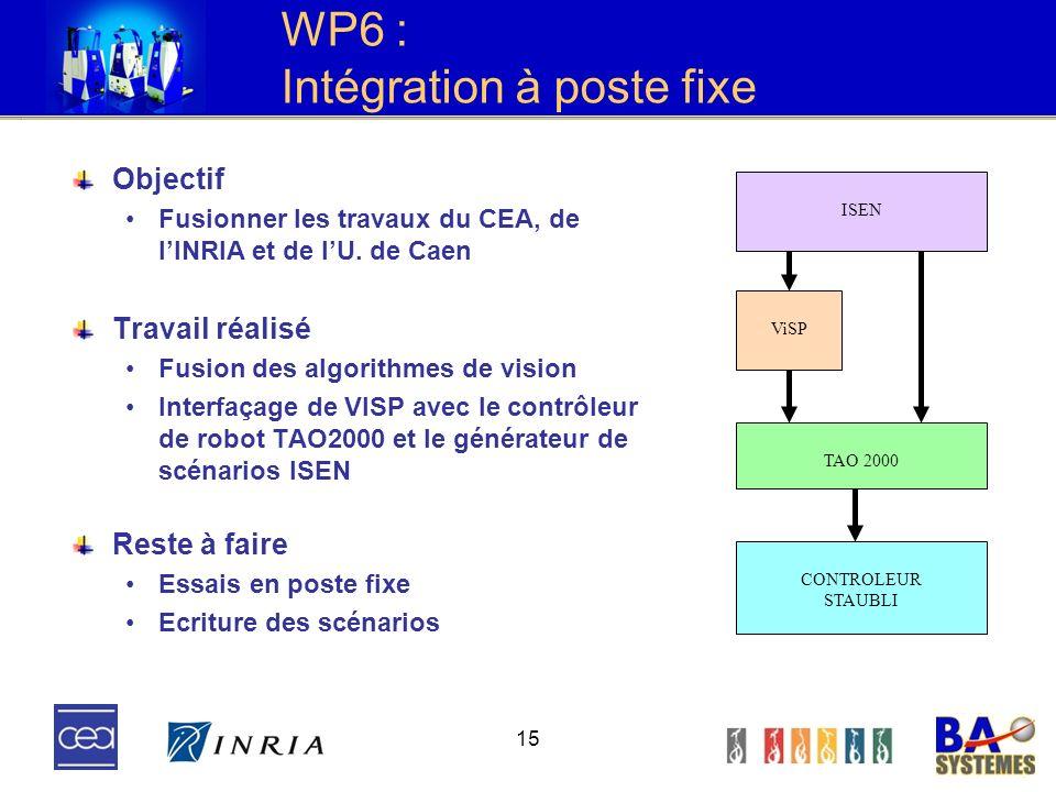 WP6 : Intégration à poste fixe