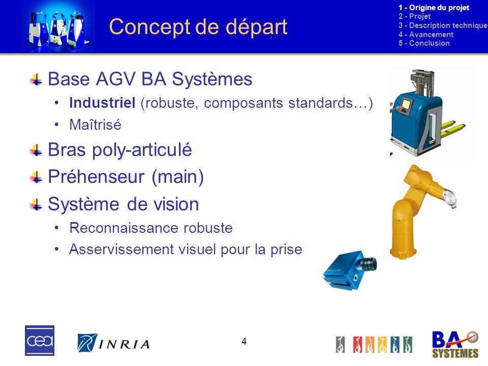 Concept de départ Base AGV BA Systèmes Bras poly-articulé