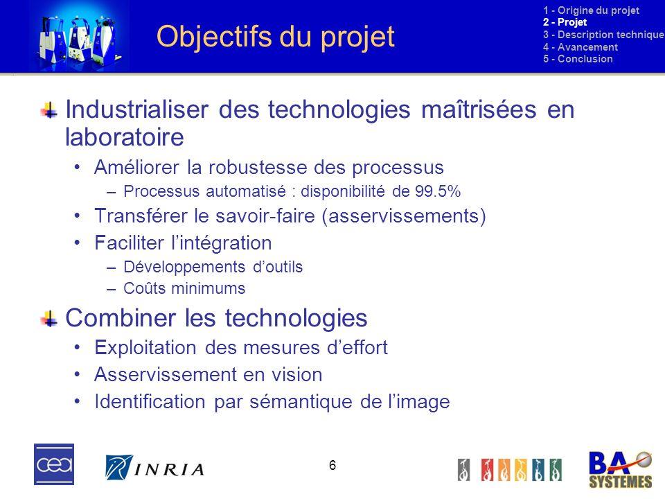 Objectifs du projet 1 - Origine du projet. 2 - Projet. 3 - Description technique. 4 - Avancement.