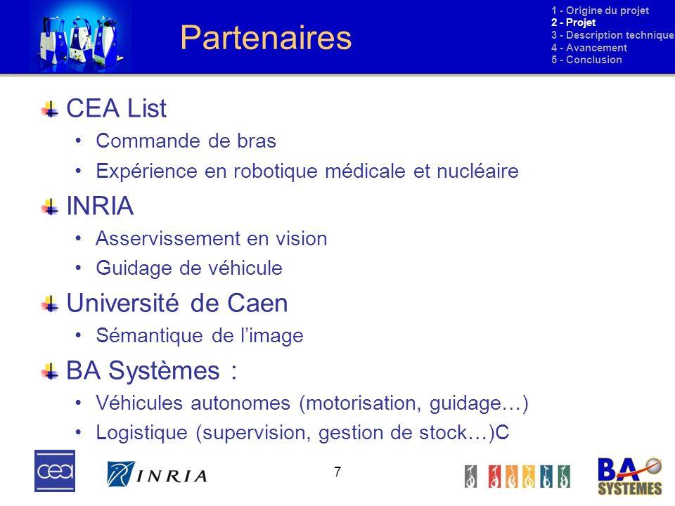 Partenaires CEA List INRIA Université de Caen BA Systèmes :
