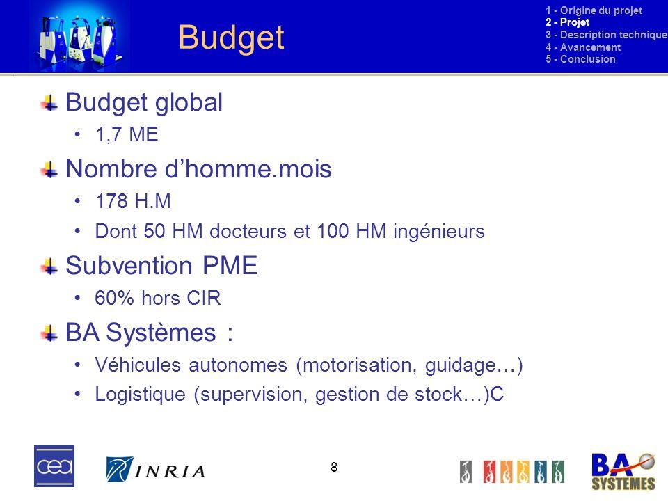 Budget Budget global Nombre d'homme.mois Subvention PME BA Systèmes :