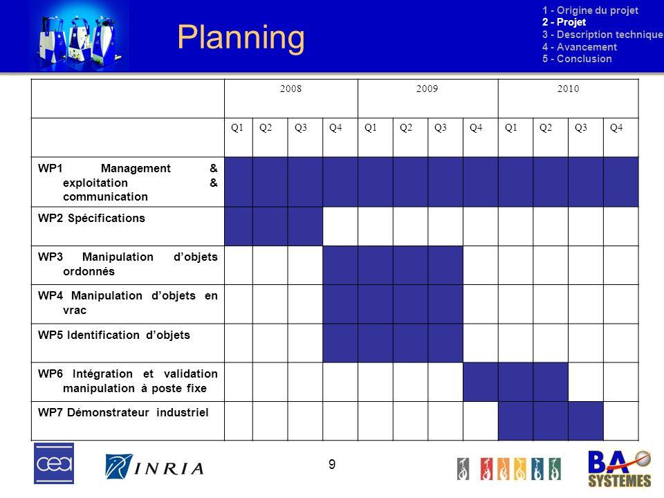 Planning 9 WP1 Management & exploitation & communication