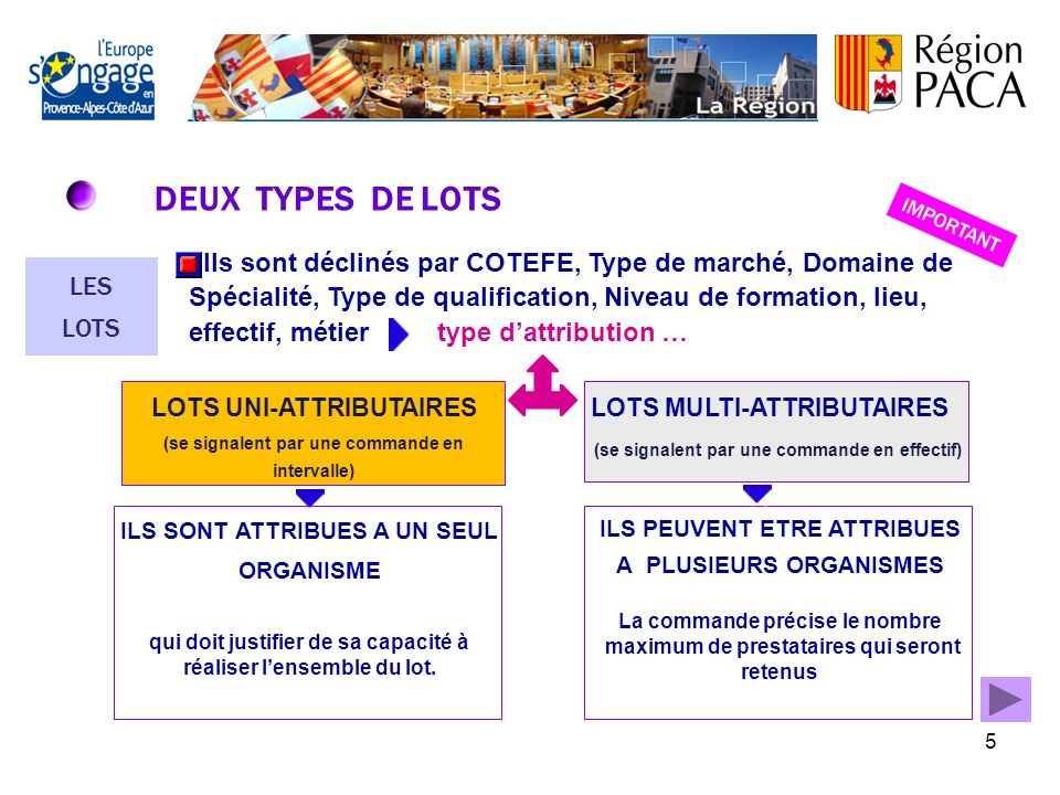 DEUX TYPES DE LOTS IMPORTANT.