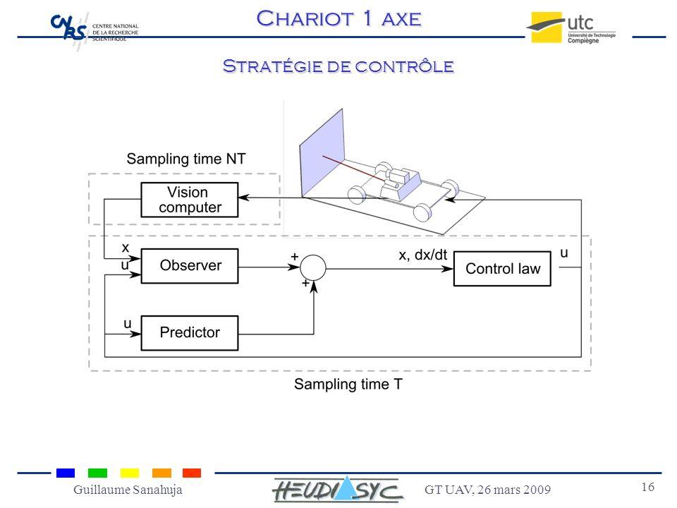 Chariot 1 axe Stratégie de contrôle Guillaume Sanahuja