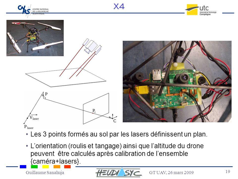 X4 Les 3 points formés au sol par les lasers définissent un plan.