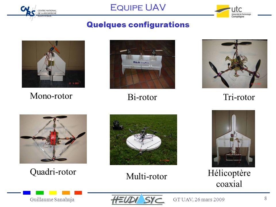 Equipe UAV Quelques configurations