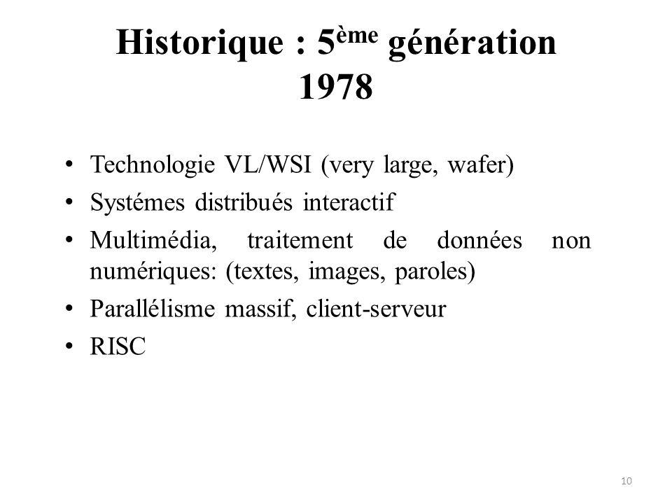 Historique : 5ème génération 1978