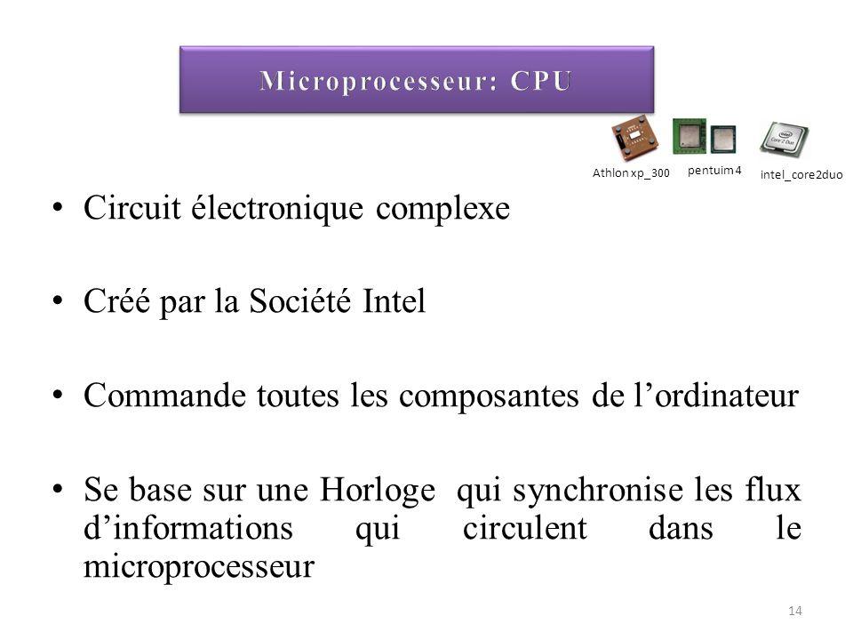 Circuit électronique complexe Créé par la Société Intel