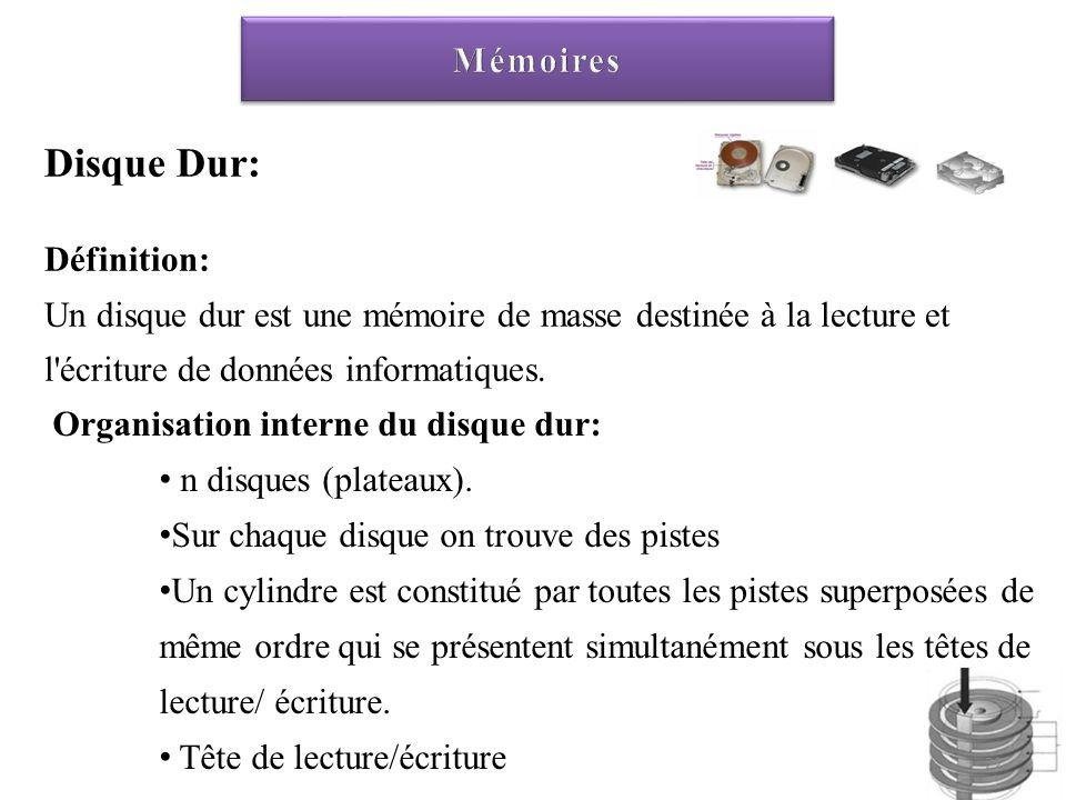 Disque Dur: Mémoires Définition: