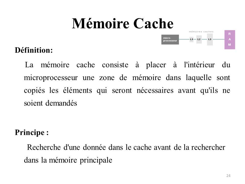 Mémoire Cache Définition: