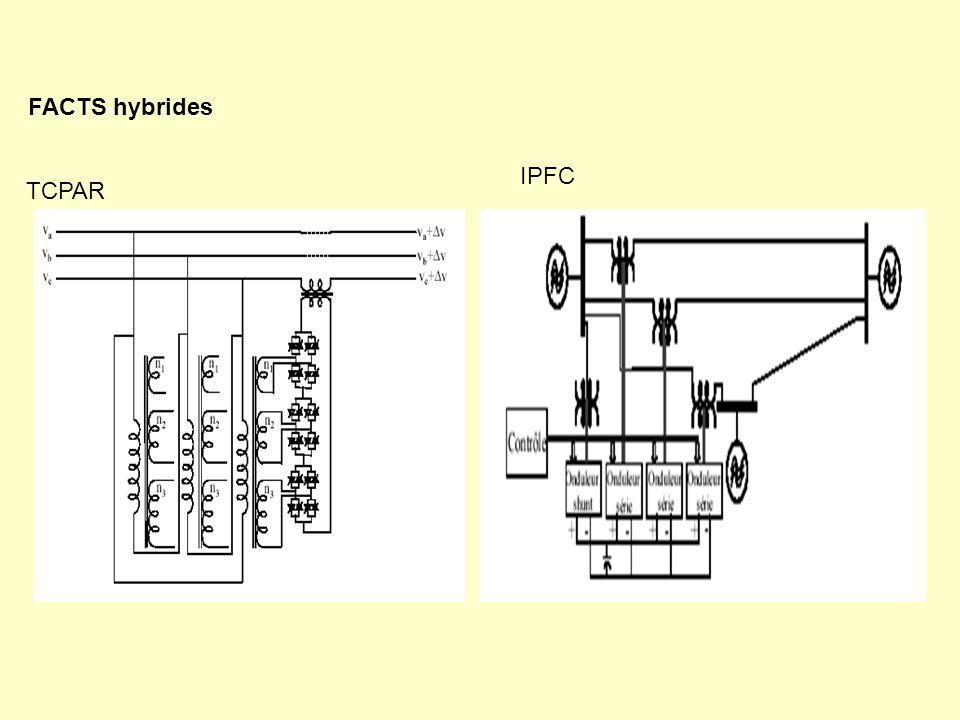 FACTS hybrides IPFC TCPAR