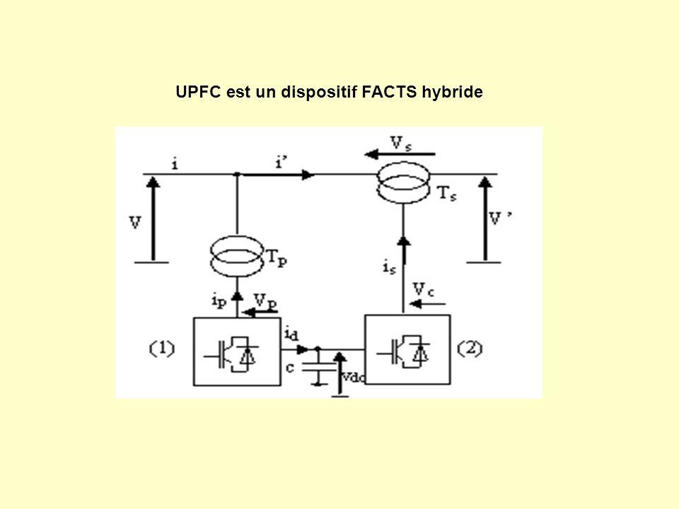 UPFC est un dispositif FACTS hybride