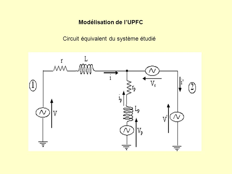 Modélisation de l'UPFC