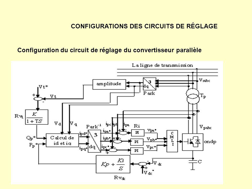 CONFIGURATIONS DES CIRCUITS DE RÉGLAGE