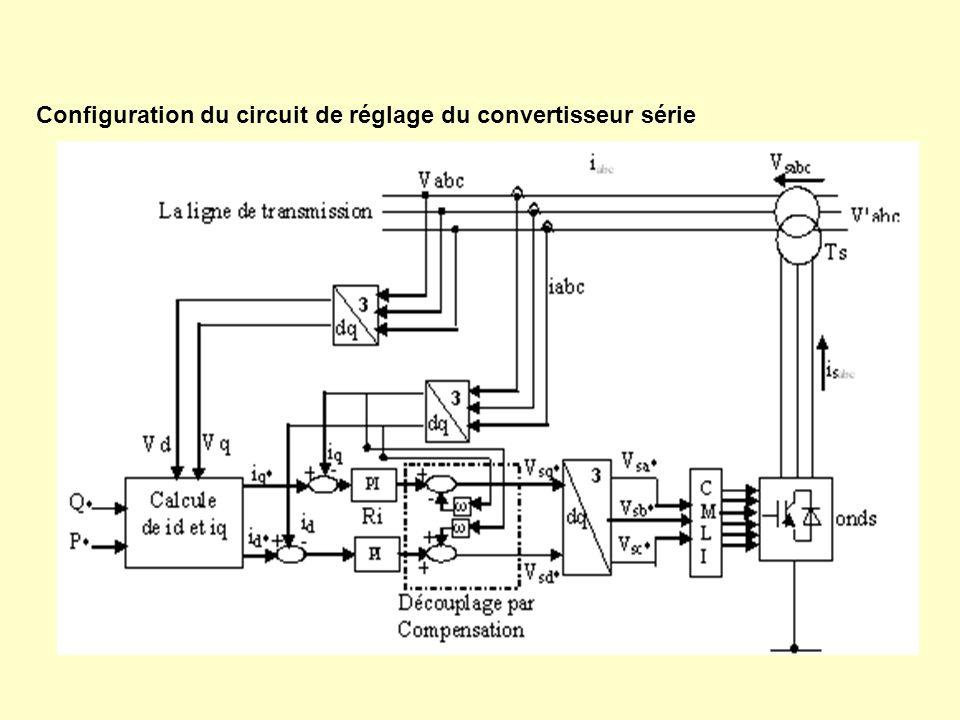 Configuration du circuit de réglage du convertisseur série