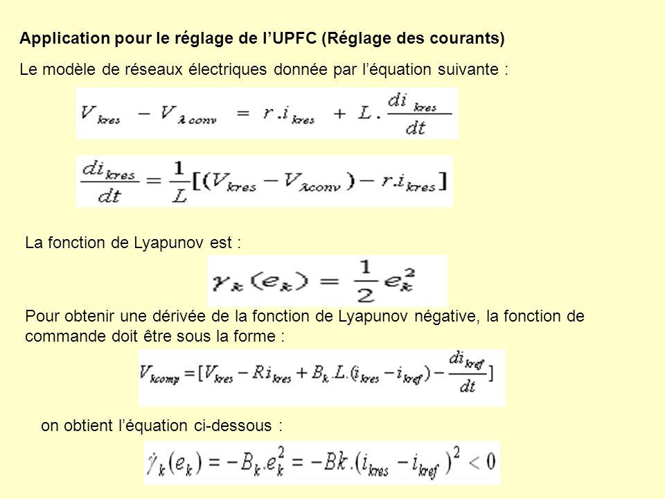 Application pour le réglage de l'UPFC (Réglage des courants)