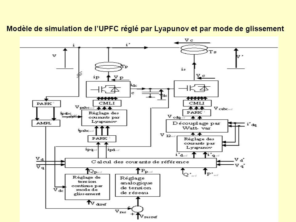 Modèle de simulation de l'UPFC réglé par Lyapunov et par mode de glissement