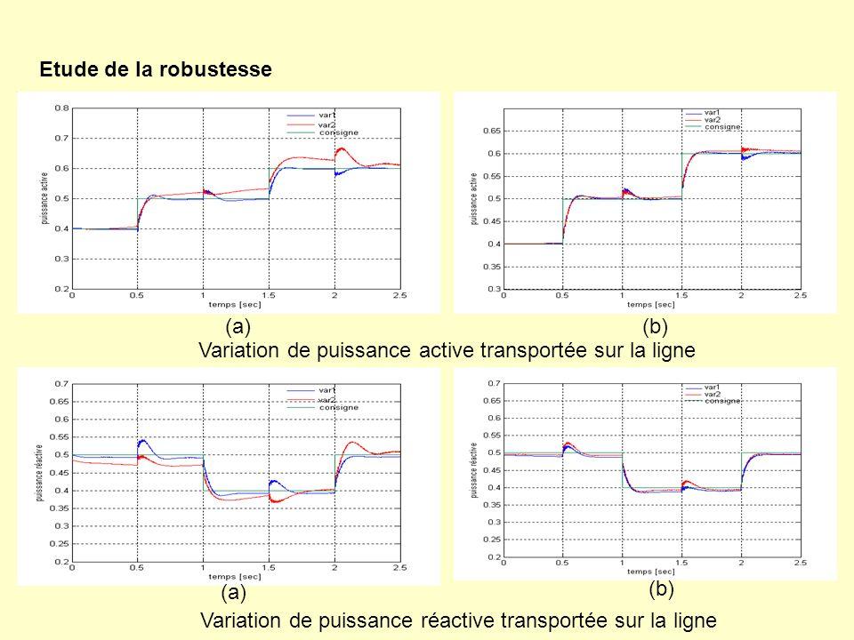 Etude de la robustesse (a) (b) Variation de puissance active transportée sur la ligne. (a) (b)