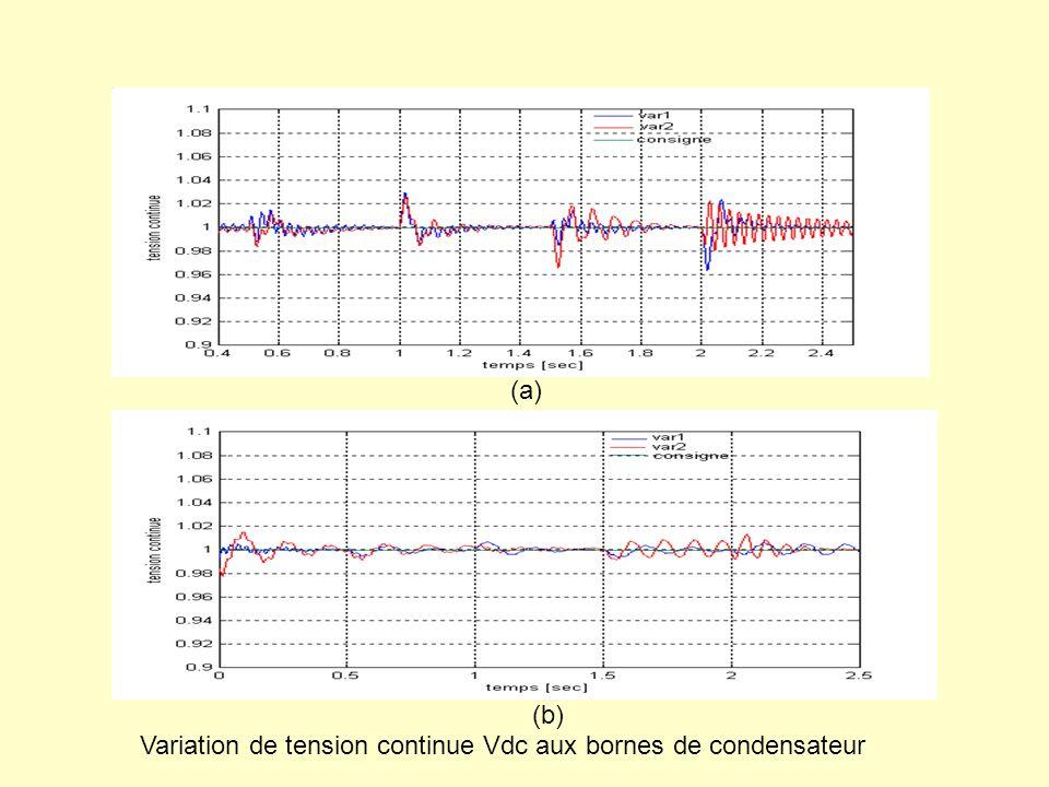 (a) (b) Variation de tension continue Vdc aux bornes de condensateur