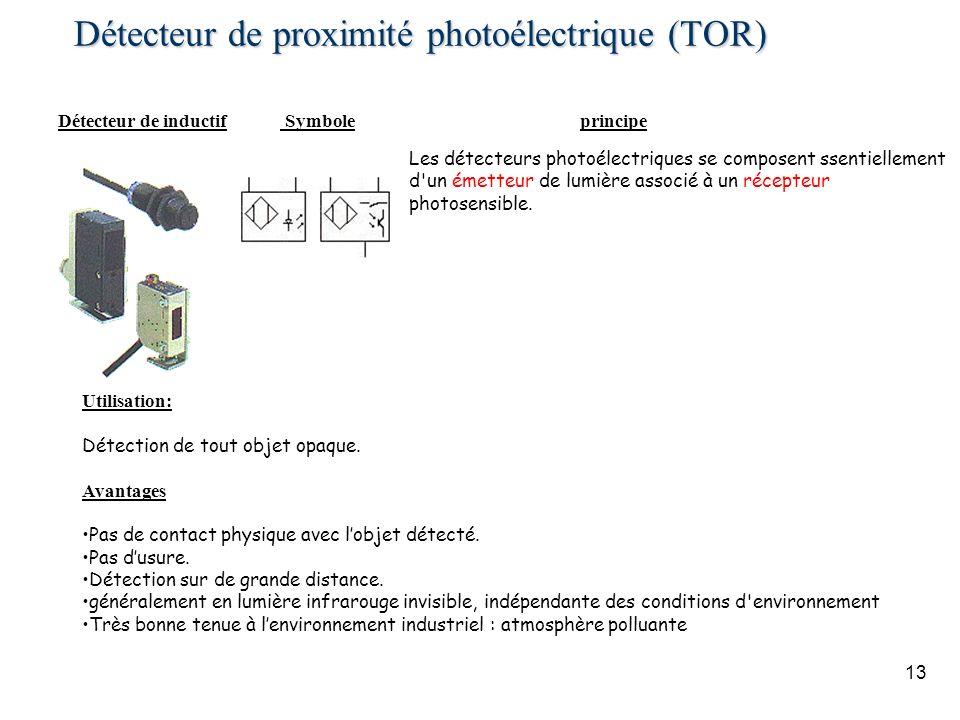Détecteur de proximité photoélectrique (TOR)
