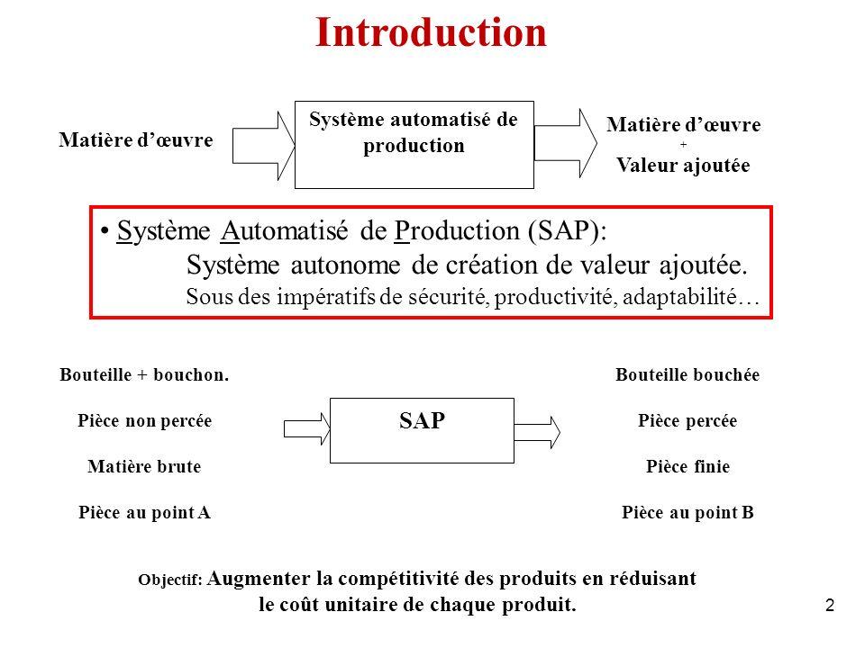 Système automatisé de production