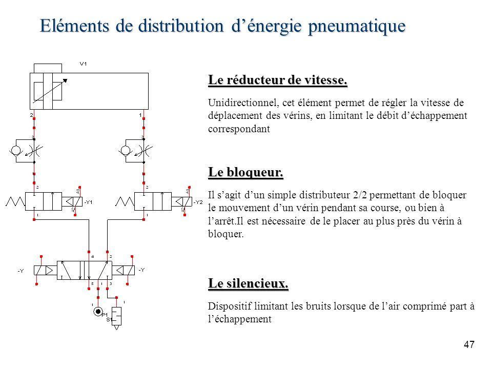 Eléments de distribution d'énergie pneumatique