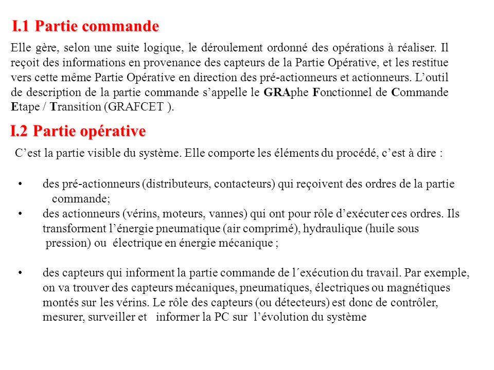 I.1 Partie commande I.2 Partie opérative