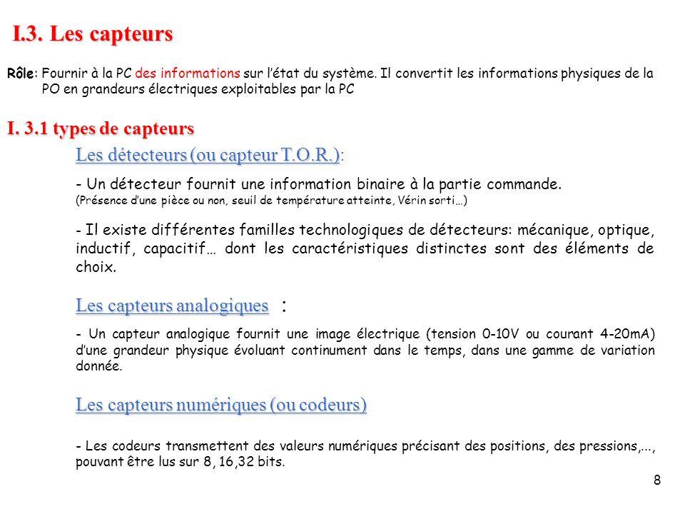 I.3. Les capteurs I. 3.1 types de capteurs