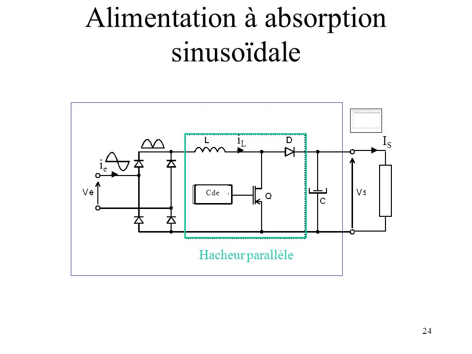 Alimentation à absorption sinusoïdale