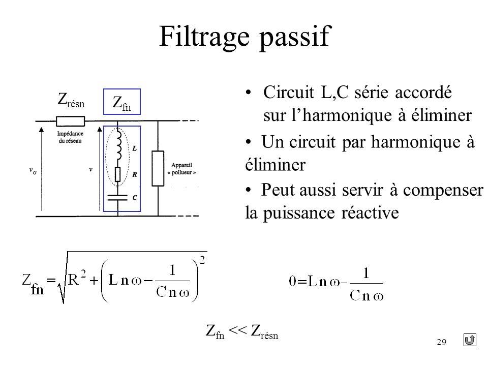Filtrage passif Circuit L,C série accordé sur l'harmonique à éliminer