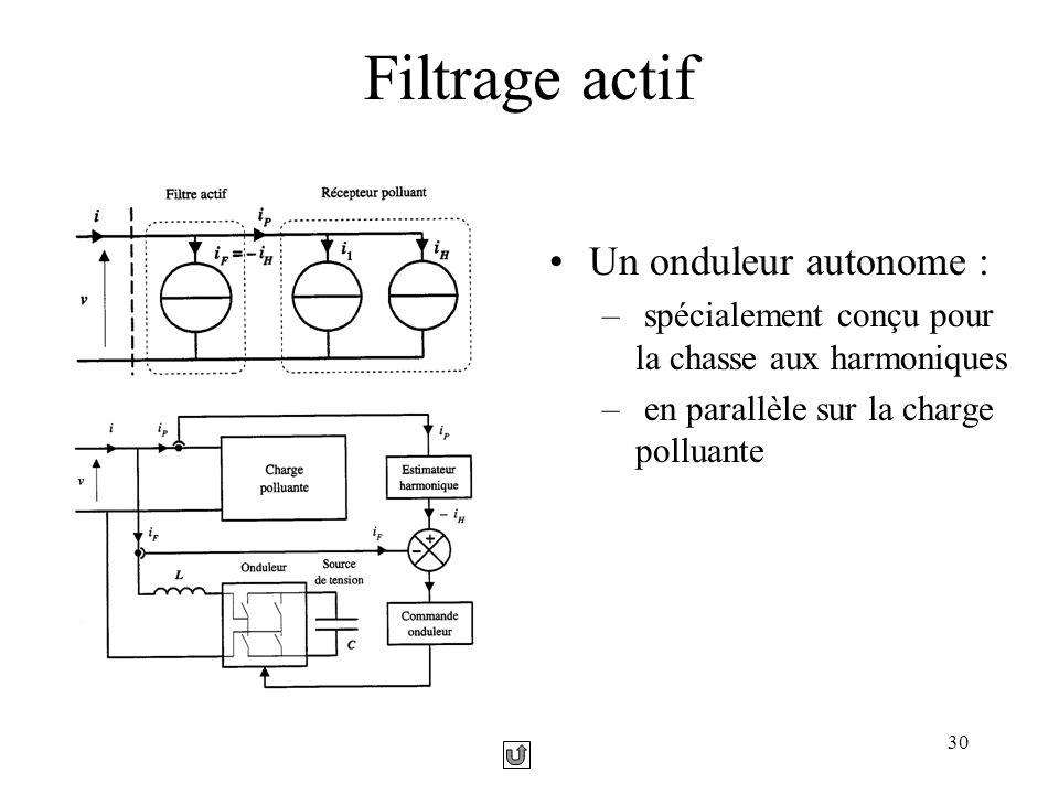 Filtrage actif Un onduleur autonome :